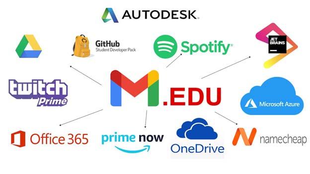 Có rất nhiều khuyến mại với các gói phần mềm và dịch vụ khi dùng Gmail EDU